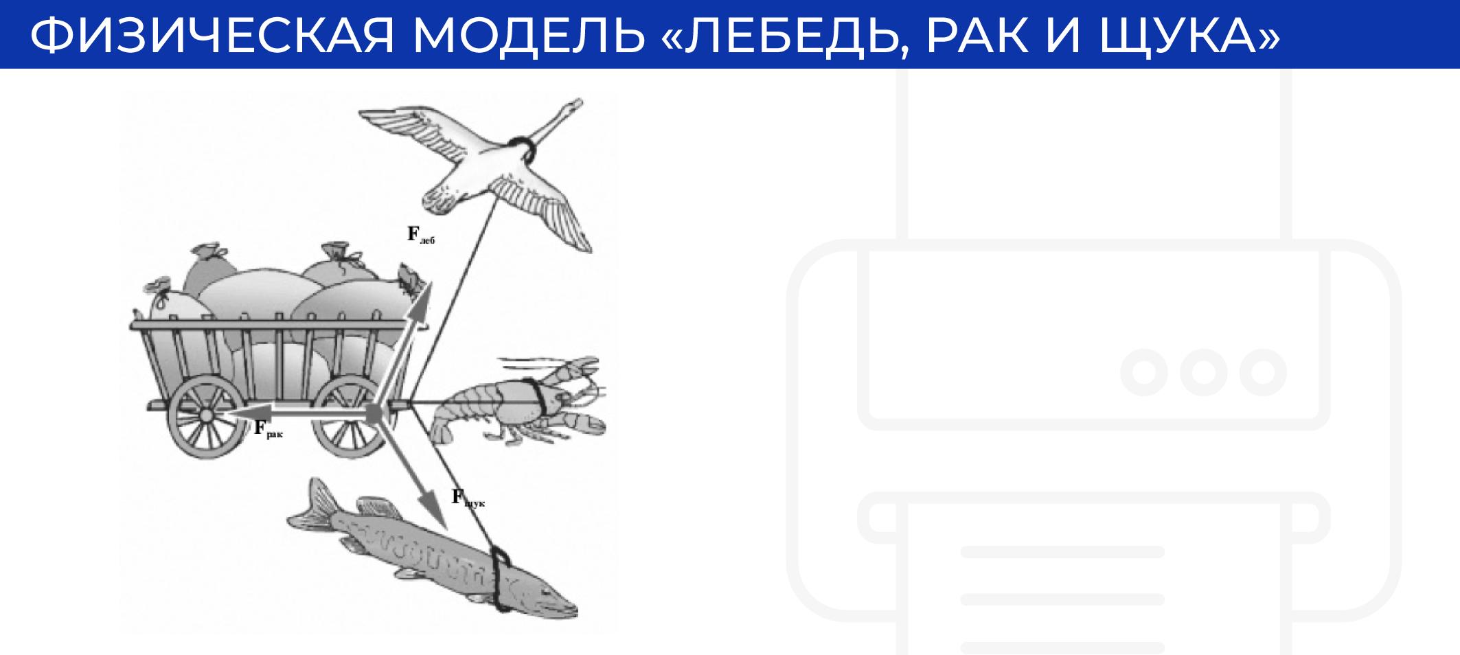 """Физическая модель """"Лебедь, рак и щука"""""""