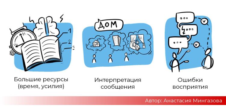 Плюсы применения визуализации