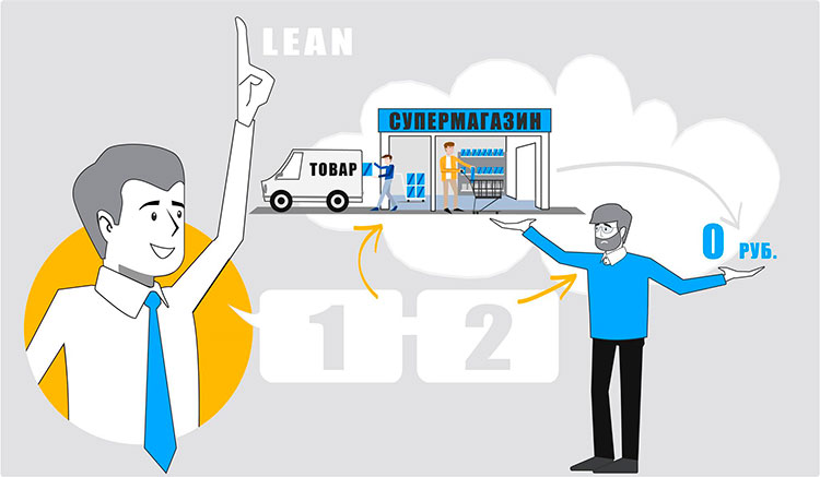 lean-illustration.jpg
